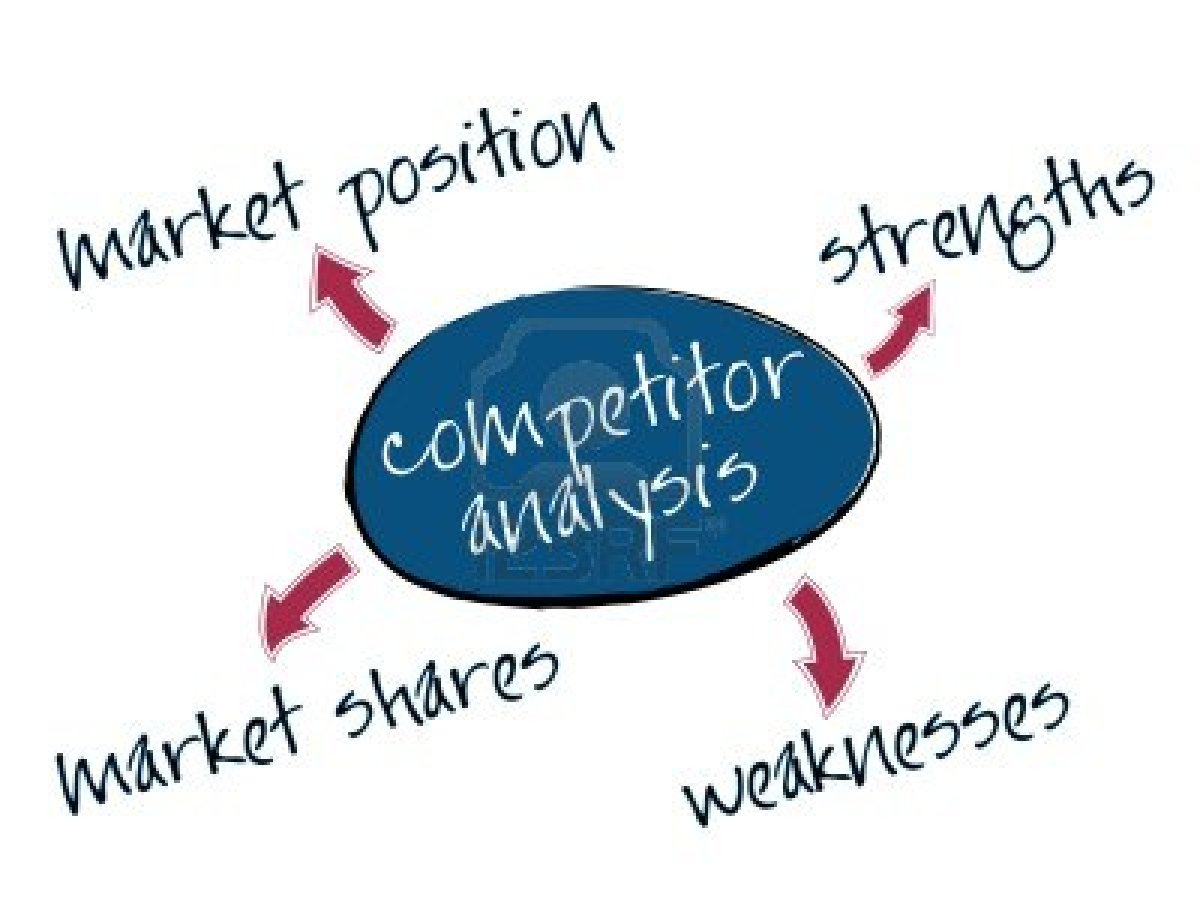Market Competitiveness And Compensation